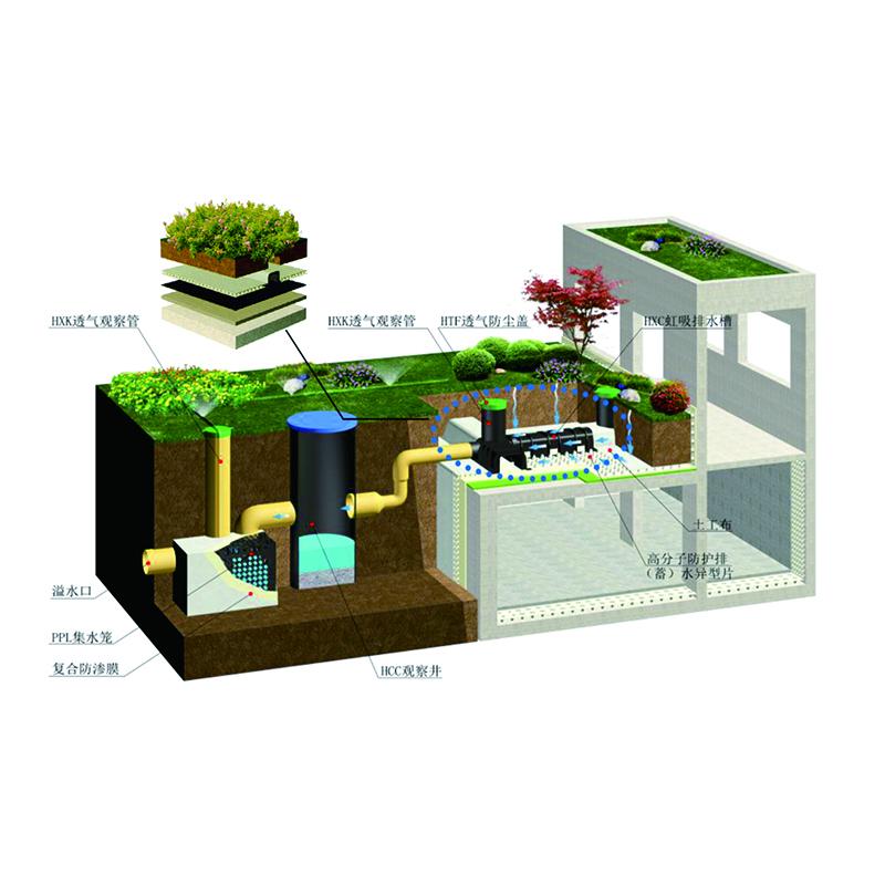 排水板系统